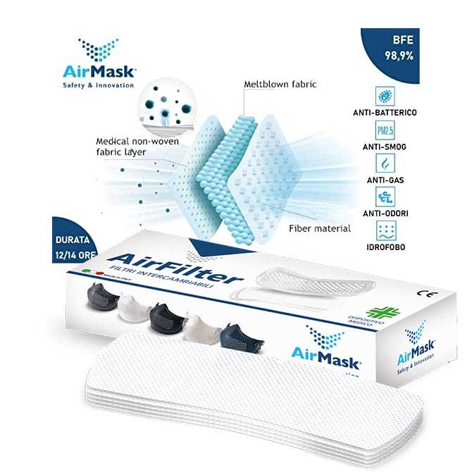 filtri per mascherina facciale tecnologica AirMask Svizzera Canton Ticino